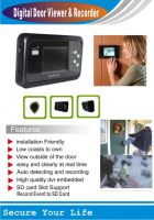 door viewer video recorder