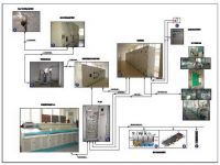 Electrical Grain Processing Control System