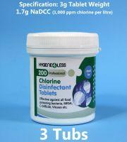 Prosan Chlorine Tablets