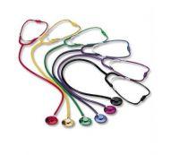 Head Stethoscope