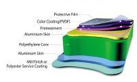 3mm aluminum composite panel/outside wall panels/exterior wall panels