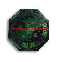 Multilayer PCB / PWB