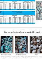 Copper ore concentrated