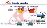 jaw crusher impact crusher hammer crusher