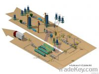 annual 300000m sand AAC Machinery