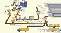 Sand / flyash AAC block production line aac block machine