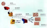 Stone Making Assembly Line/Stone Making Machinery/Stone Making Product