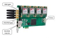 12 ports asteisk pci gsm card, goip gsm to fxs converter, ippbx, goip gsm gateway goip4, gsm400p