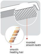 ROOTS COMBS