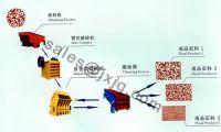 Stone Making Machinery/Stone Crushing Machines/Stone Crusher Equipment