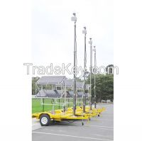 CCTV pneumatic telescopic masts, surveillance mast, pneumatic mast