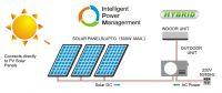 On-grid AC/DC dual power solar air conditioner