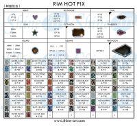 RIM Hot Fix