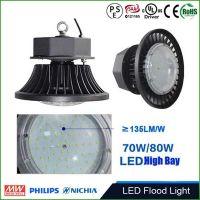 LED Garden Light 50w-200w