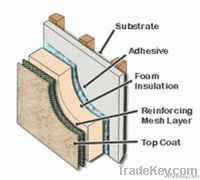 Foam glass exterior wall heat insulation system