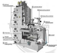 NDS-320/480/650 Label Printing Machine----flexographic