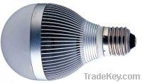 Cree LED Globe Bulbs