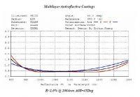 optica thin film (coating)