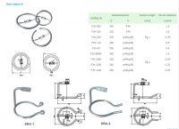 Pin Post Composite Insulator