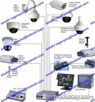 CCTV Products |CCTV Cameras|