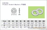 DIN 125A stainless steel washer
