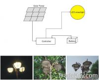 20W LED Solar Street Light (HZ-TYD1W20C)