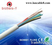 Alarm & Control Power Cable