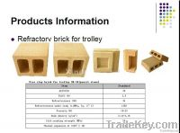 refractory brick for trolle