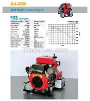 Gasoline engine BJ-22B