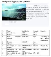 Solar Panel and Solar Power System