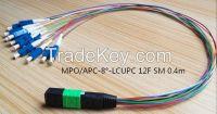 MPO Hybrid Patch cord
