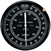 Anchor Type Weight Indicator