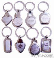 keyring(keychain)(keyholder)