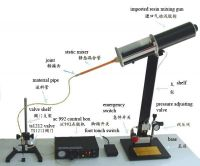 two component resin simple sticker doming machine