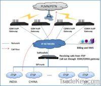 Dinstar 16 Port GSM VOIP / GOIP Gateway