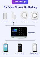 Home GSM Intelligent Alarm System