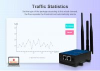 Hot sell 192.168.100.1 g wireless 3g 4g wifi router with sim card slot