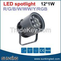 Green/red/blue/white/rgb 12W led outdoor spotlight, 12x1W led ip65 garden light