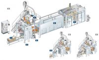 procurement office for Pasta Production Lines