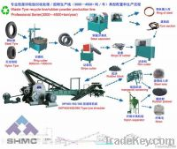 Waste Tire Recycling Production Line With Hight Quqlity
