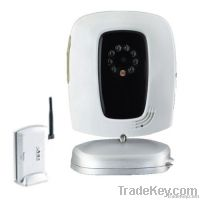 Smart Home Wireless Security Products