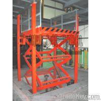 Hydraulic Stationary Scissor Lift TableSJG5-1.8