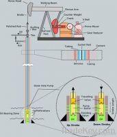 Tungsten Alloy for Oil Logging