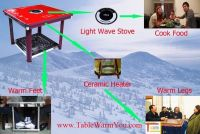 Remote Control Heating dining table