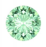 High quality loose moissanite Intense green round cut Carat-1.00ct.