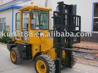 All Terrain Forklift CPCY28