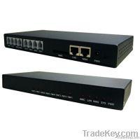 VoIP Gateway, IP PBX, China voip gateway Manufaktur