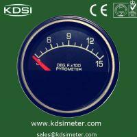 KDSI panel meter