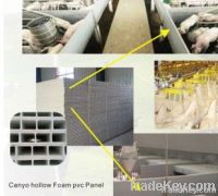 Canyo hollow Foam pvc Panel