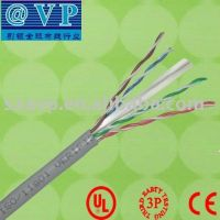 STP cat6 cable with best price best sellings